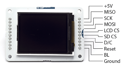 Распиновка Arduino TFT LCD