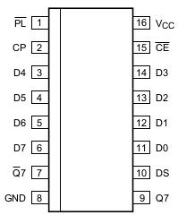 Распиновка 74HC165