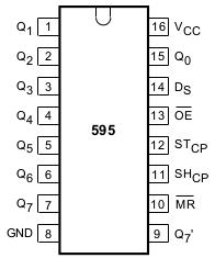 Распиновка 74HC595