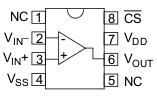 Распиновка операционного усилителя MCP6283
