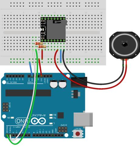 Пример подключения модуля