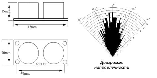 Размеры и диаграмма направленности