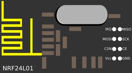 Распиновка модуля